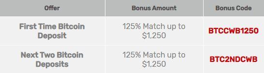 Bonus Code Casino Bovada
